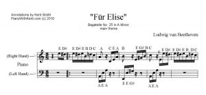 Fur Elise Piano Sheet Music For Beginners Letters | amulette