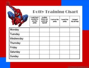 picture relating to Printable Potty Charts for Toddlers named Printable Potty Chart For Infants amulette