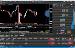 Stock Trading Software For Mac | amulette